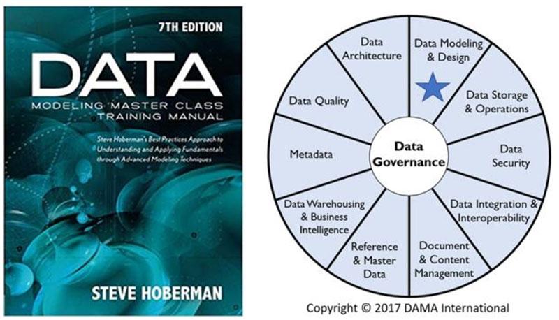 mastering-data-modelling